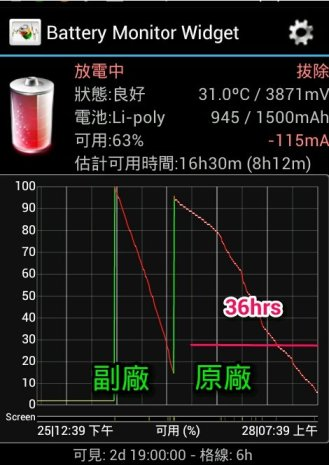 Arc S Battery Monitor